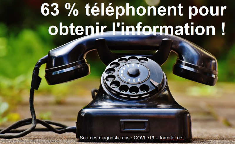 telephone confinement teletravail covid19